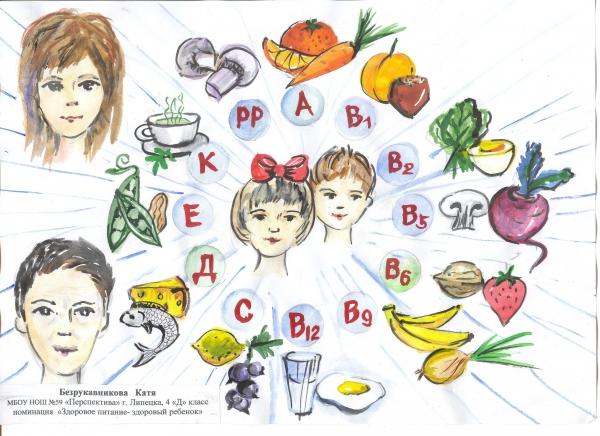 рисунок здоровое питание раскраска